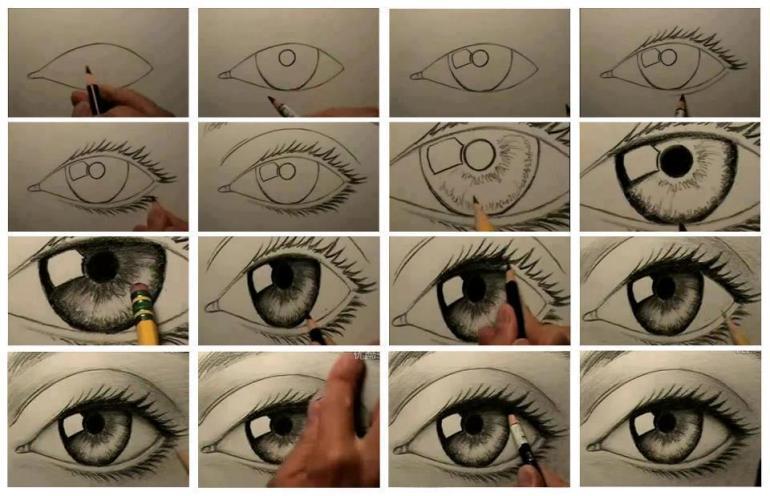 crtanje oka